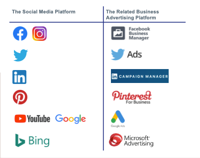 Social media business accounts